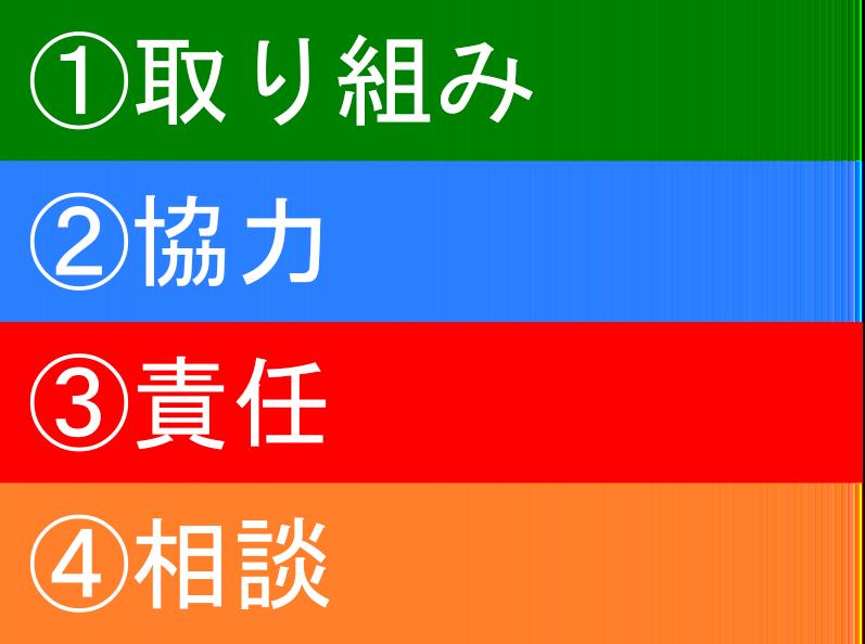 4つの心得
